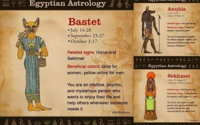 What's your ancient Egyptian horoscope sign?